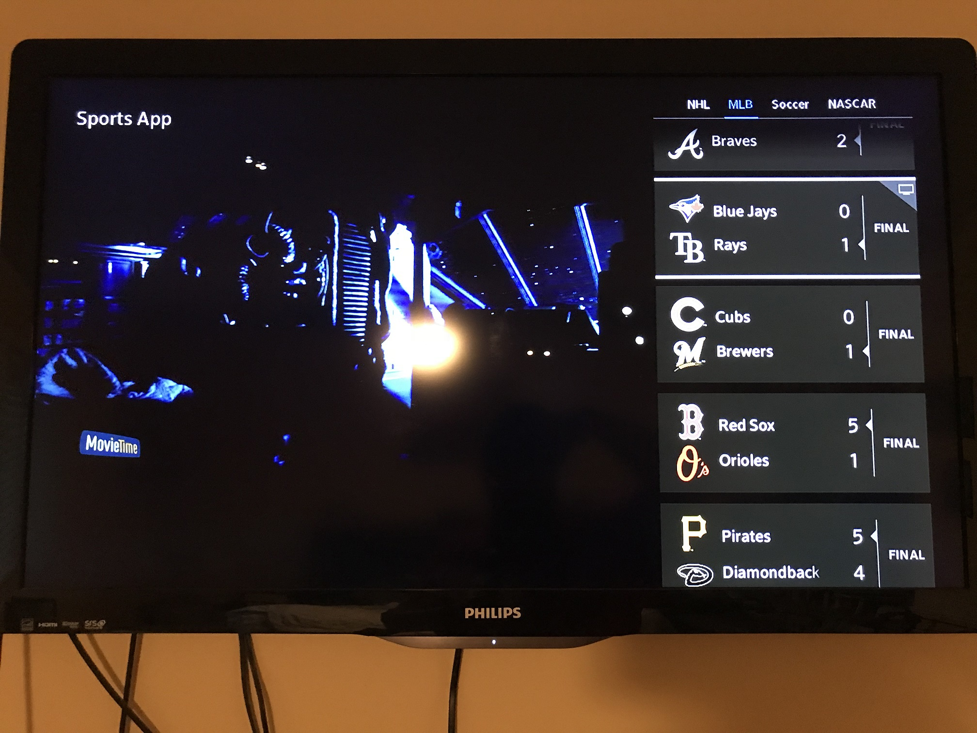 All TV posts