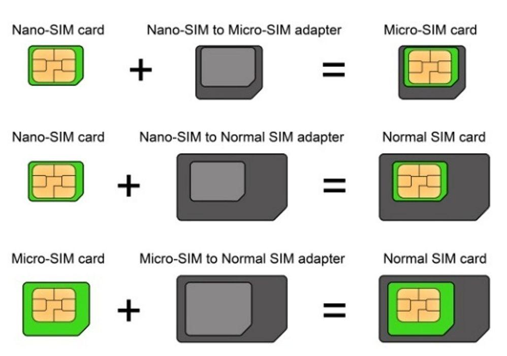 Как сделать микро сим карту из нано сим сделать