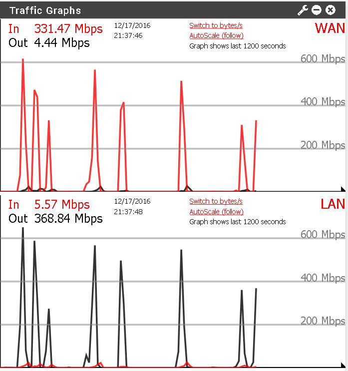 rogers rocket wifi modem manual