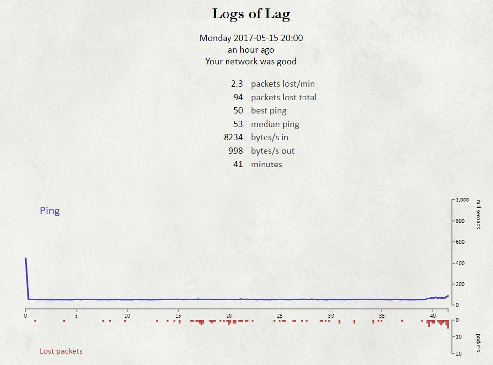 league_log_1_may15.png