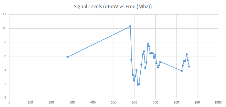 @gooback signal levels.png