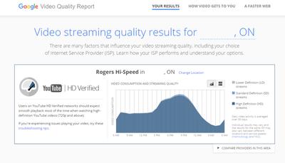 Googel Video Consumption report