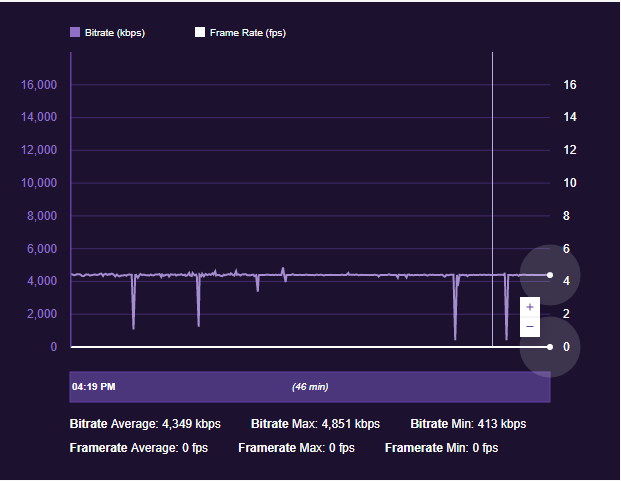 46 minute Bandwidth test.png