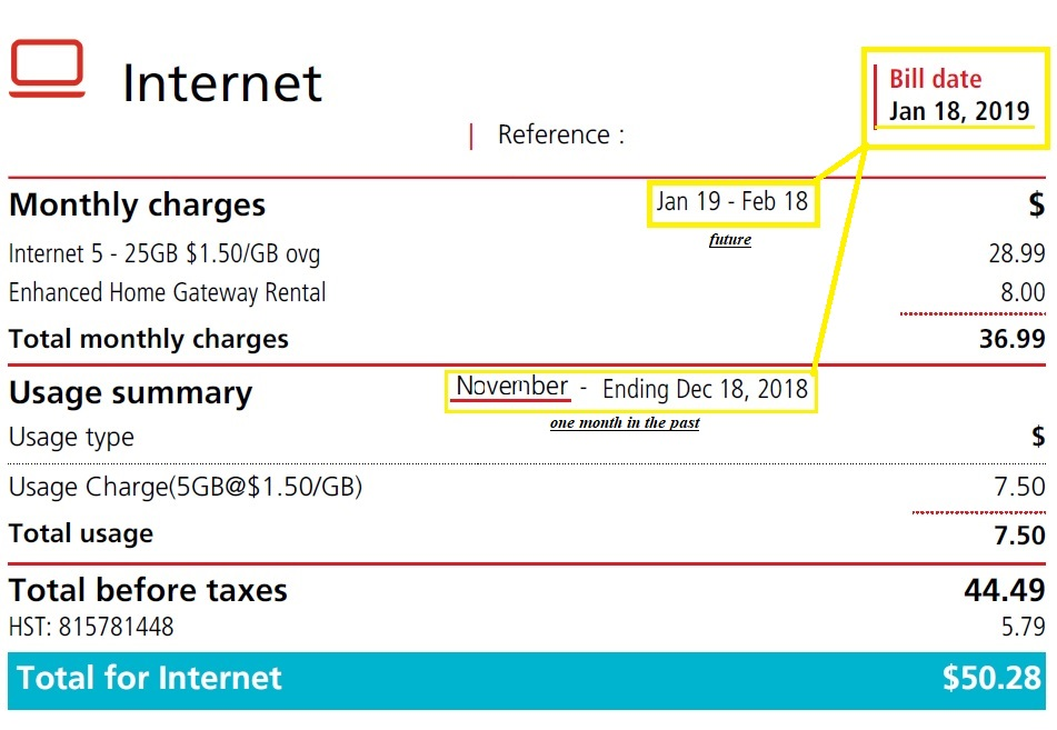 190118 Internet Billing Periods.jpg