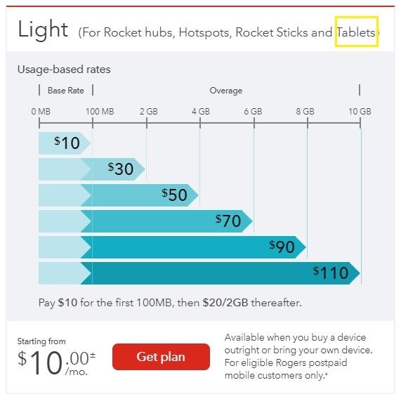 Wireless Mobile Internet Plans - Light.jpg