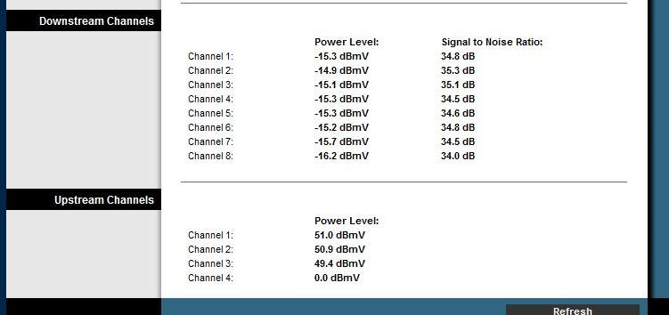 Modem signal levels - Rogers Community