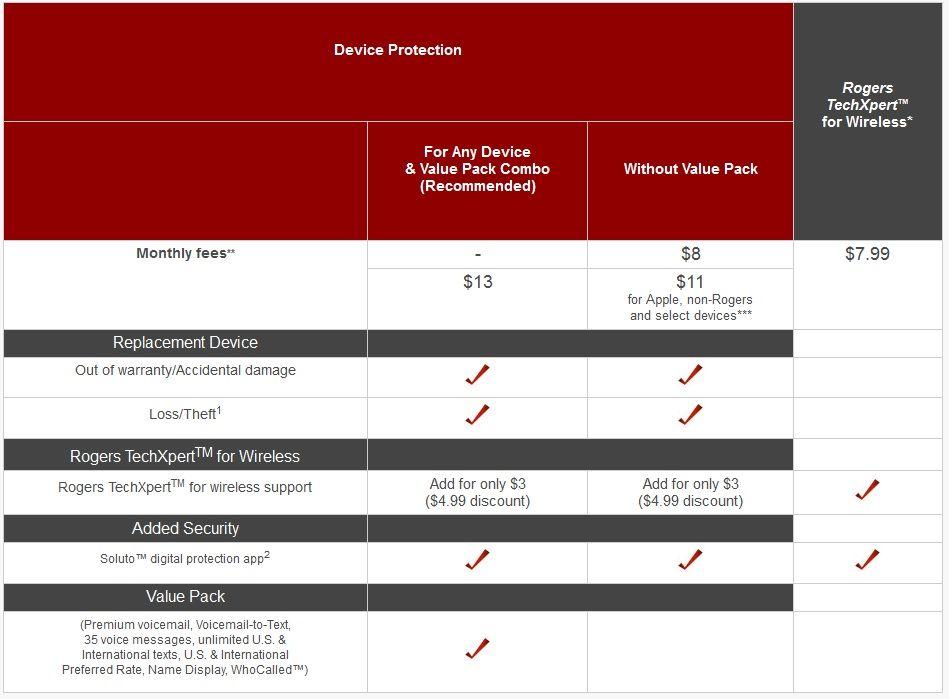 Device Protection (Price).jpg