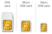 Types-of-sim-card.jpg