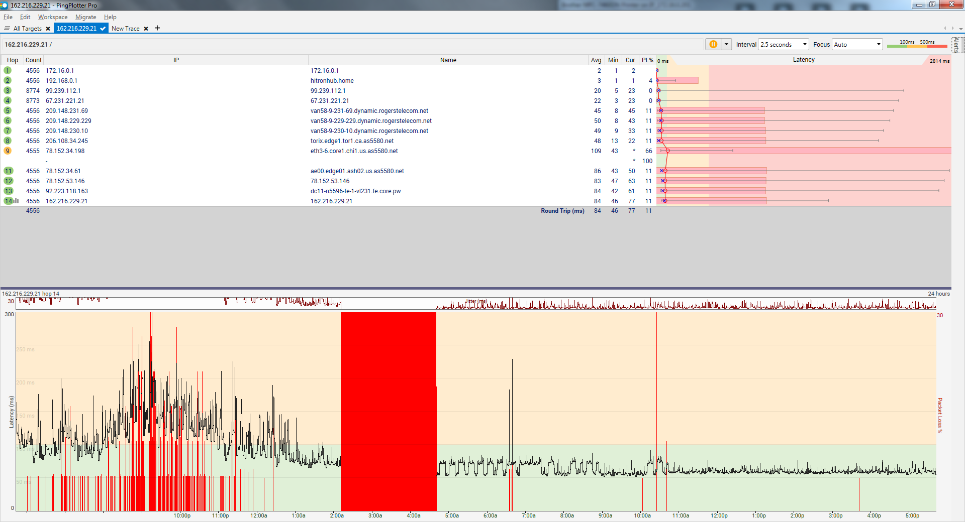 Solved: Latency Issues with Hitron CGN3 - Page 5 - Rogers