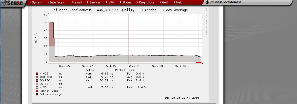 Internet Quality 5.png