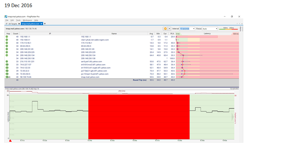 Pingplotter Internet Packet Loss - 4.5 minutes.png