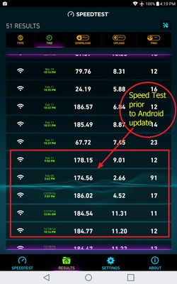 Speed test results b4 the Nougat 7.0 update