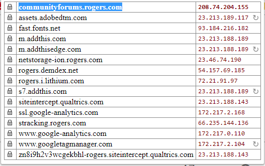 Rogers Forum Web site component suppliers.png