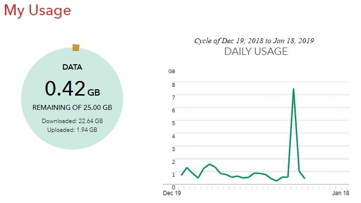 Windows Update Data usage.jpg