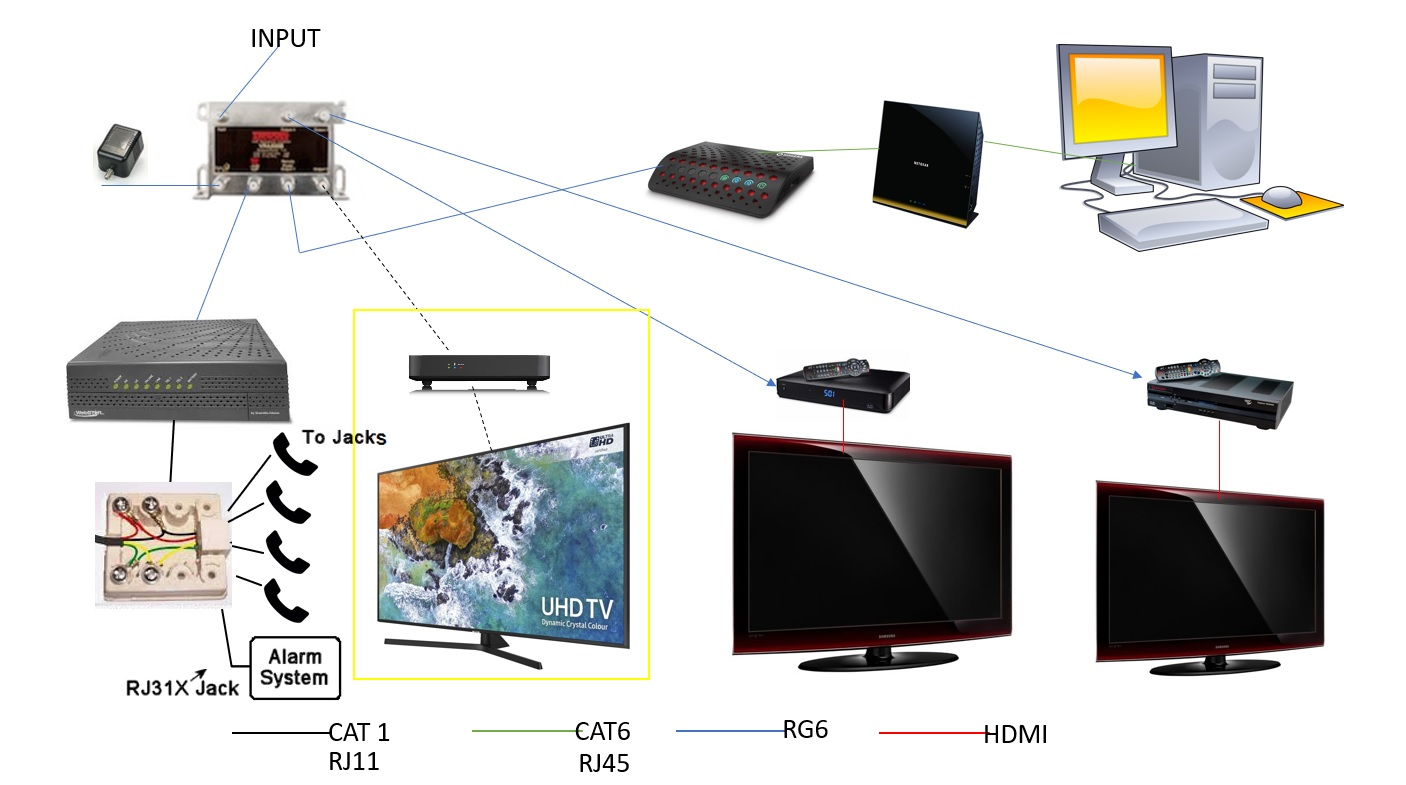 Home -TV - Internet Configuration.jpg